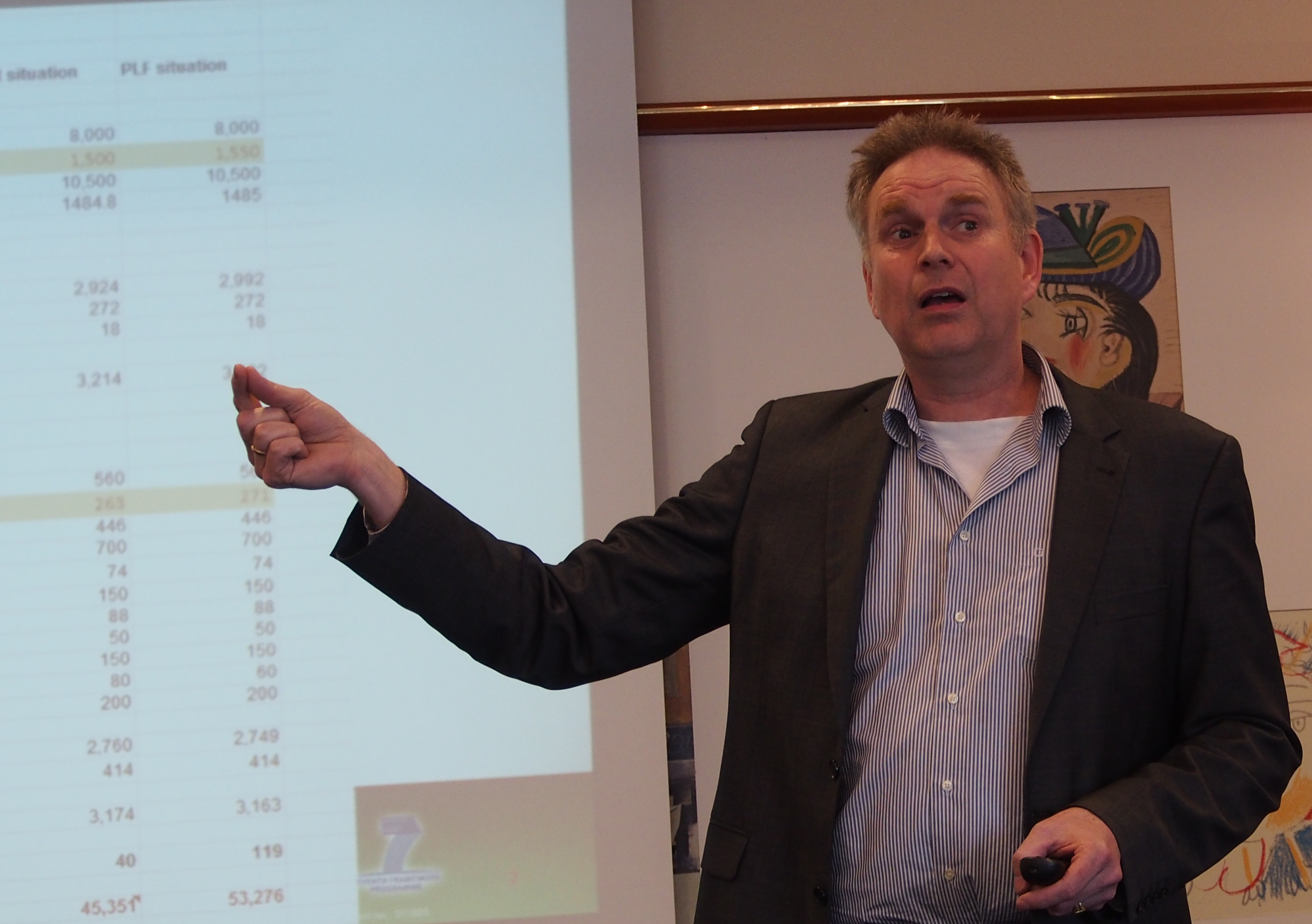 Henk Hogeveen presented a fist version of a calculation for the PLF-relevant socio-economic indicators.